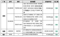 服务器价格指导  6月四路机架产品选购