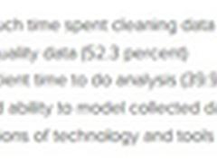 外媒:清理数据成数据科学家最大挑战