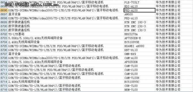 将推2K屏版本  荣耀8确定7月发布