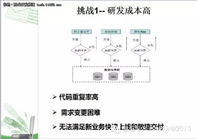 服务化架构的演进与实践