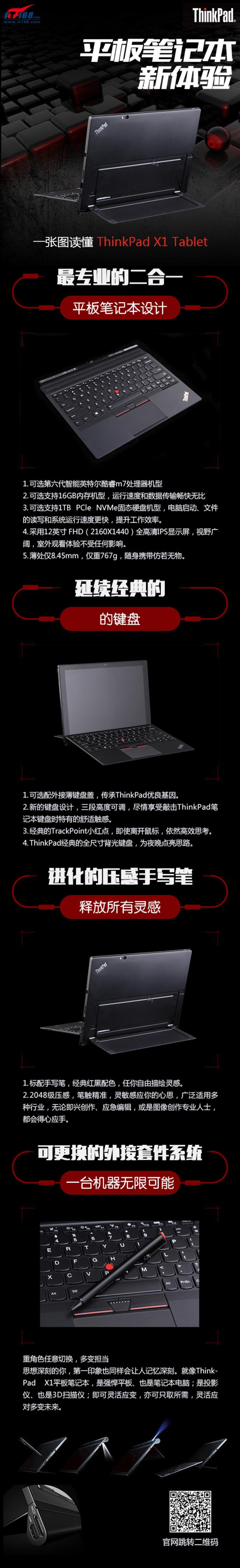 新体验 一张图读懂ThinkPad X1 Tablet