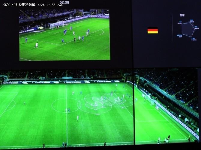 情迷足球,SAP再次助阵德国征战绿茵场
