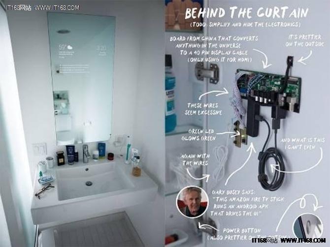 浴室里这些智能产品你家有几个?