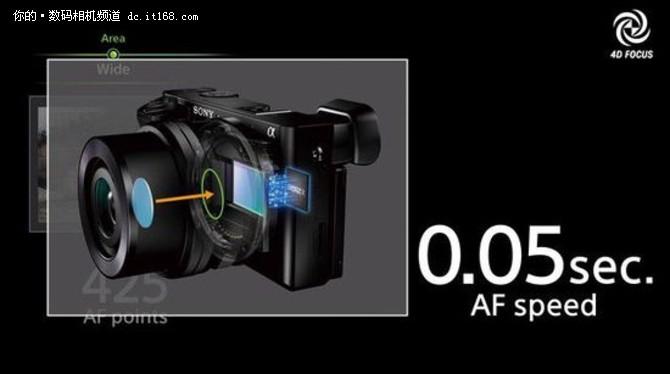 世界上对焦速度最快的相机 SONY A6300
