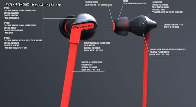 新苹果时代 先锋抢推lighting接口耳机