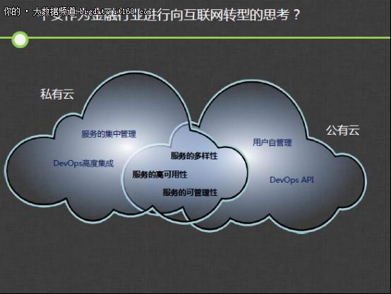平安转型互联网,数据库加持云平台