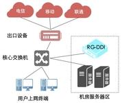 平凡见不凡 锐捷RG-DDI演绎智能与极简