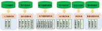 新华三大数据 服务健康医疗产业