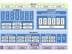 慧点科技构筑全过程审计信息平台