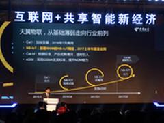 全面建设4G网络 中国电信将放弃CDMA