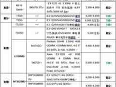 稳中有降 7月单路塔式服务器价格指导