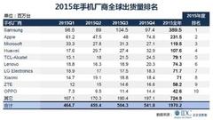 中国手机五强抱团高通 专利授权将收尾