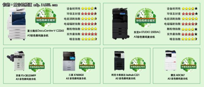 智慧转型 2016年办公打印设备环保横评
