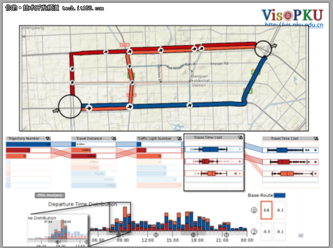 知微探秘:可视化如何解读北京交通状况