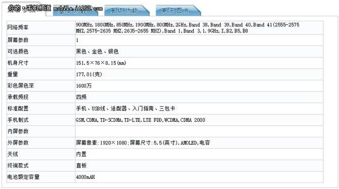 三个版本 5.5寸红米Pro参数公布
