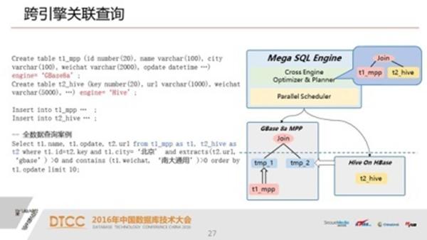 解析SQL与NoSQL的融合架构产品GBase UP