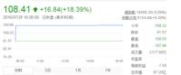 甲骨文93亿收购NetSuite,布局云战略
