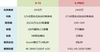 富士旗舰怎么选 X-T2与X-PRO2购买建议