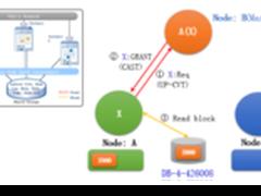 详解K-DB RAC集群下的锁机制管理(四)
