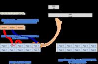 NewSQL数据库大对象块存储原理与应用