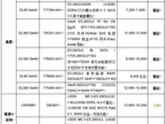这里,双路机架服务器8月最新价格指导