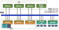 八戒网携手九州云打造互联网金融云平台