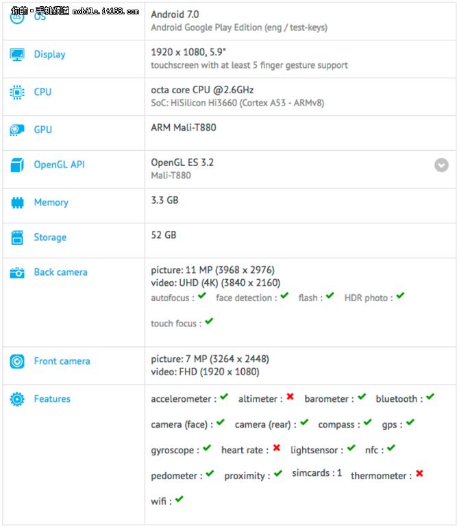 麒麟960 华为Mate9现身GFXBench数据库