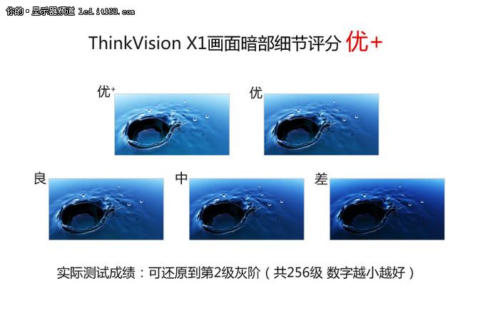 ThinkVision X1画质解析
