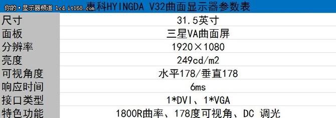 更深邃 惠科HYINGDA V32曲面显示器评测