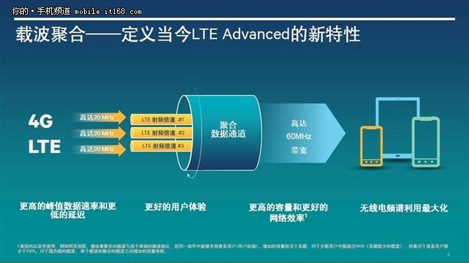 高通骁龙小讲堂之LTE-U载波聚合