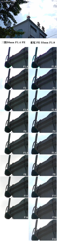 副厂的逆袭?三阳AF 50mm F1.4 FE评测