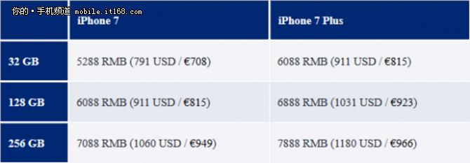 或售5288起 iPhone7国行价格曝光