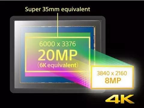 别光看4K 如何选择一款拍视频好的相机?