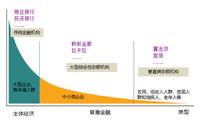 G20普惠金融受关注 中小微企业是重点