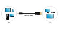 HDMI推全新连接规范 年初推向消费市场
