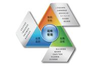 东华IT运维管理粘性强 深受老客户青睐