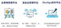 云规模落地 云服务后市场预热期已来?