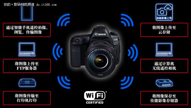 佳能EOS 5D4内置4K视频功能详解