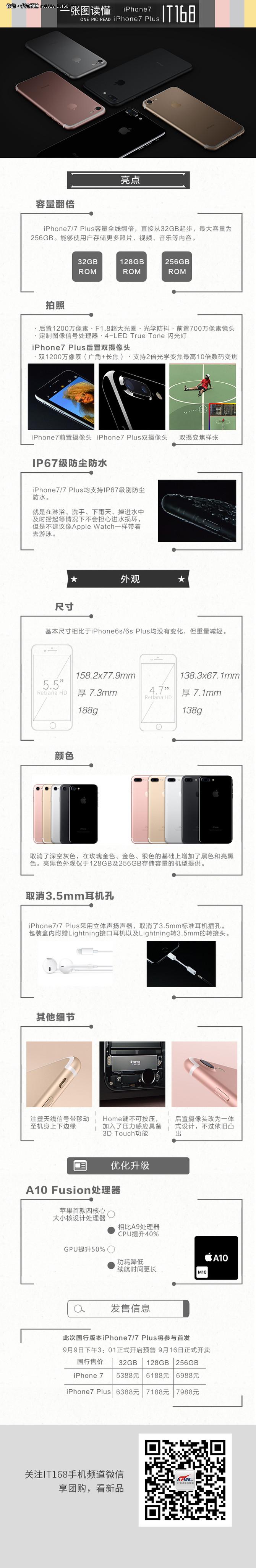 新增双摄+双色 一张图读懂iPhone7