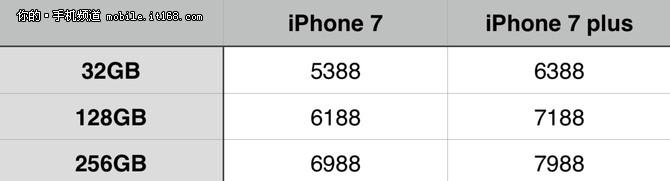 iPhone7预约渠道汇总