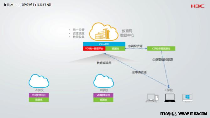 云学堂2.0绘制教育桌面云新图谱
