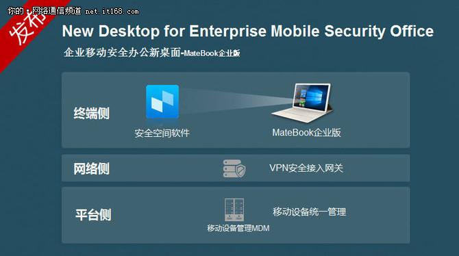 移动安全办公新组合AnyOffice+MateBook