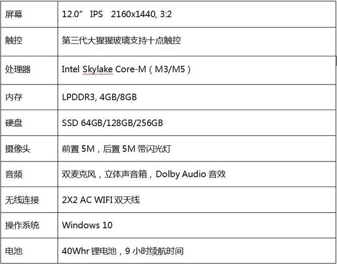 超高性价比的二合一笔记本 联想MIIX 4
