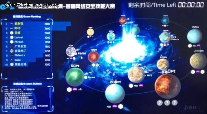 10强鏖战10小时 网络安全技能大赛收官