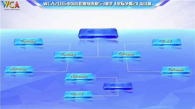 西伯利亚祝贺WCA2016 iG.XY获季军