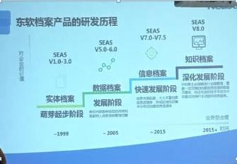 软件创造价值 探访东软新品SEAS8.0