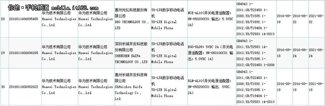 三款新品 传华为双曲屏新机Mate S9泄露