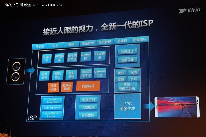 全面提升主打安全 海思麒麟960正式发布