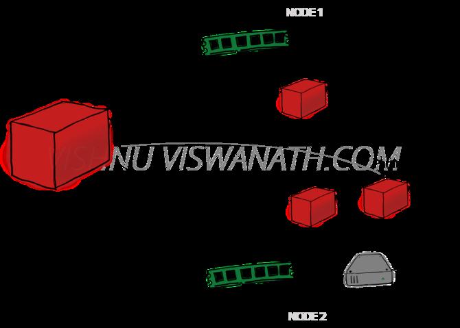 Hulu董西城:Spark在Hulu的优化与应用