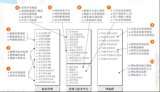喻继鹏:互联网行业财务系统探讨